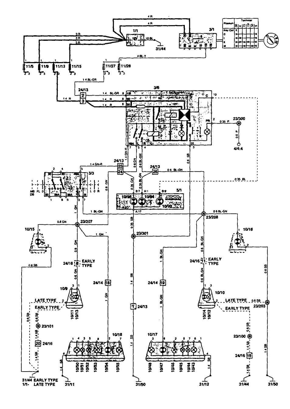 Volvo 850 (1995) - wiring diagrams - turn signal lamp - Carknowledge.infoCarknowledge.info