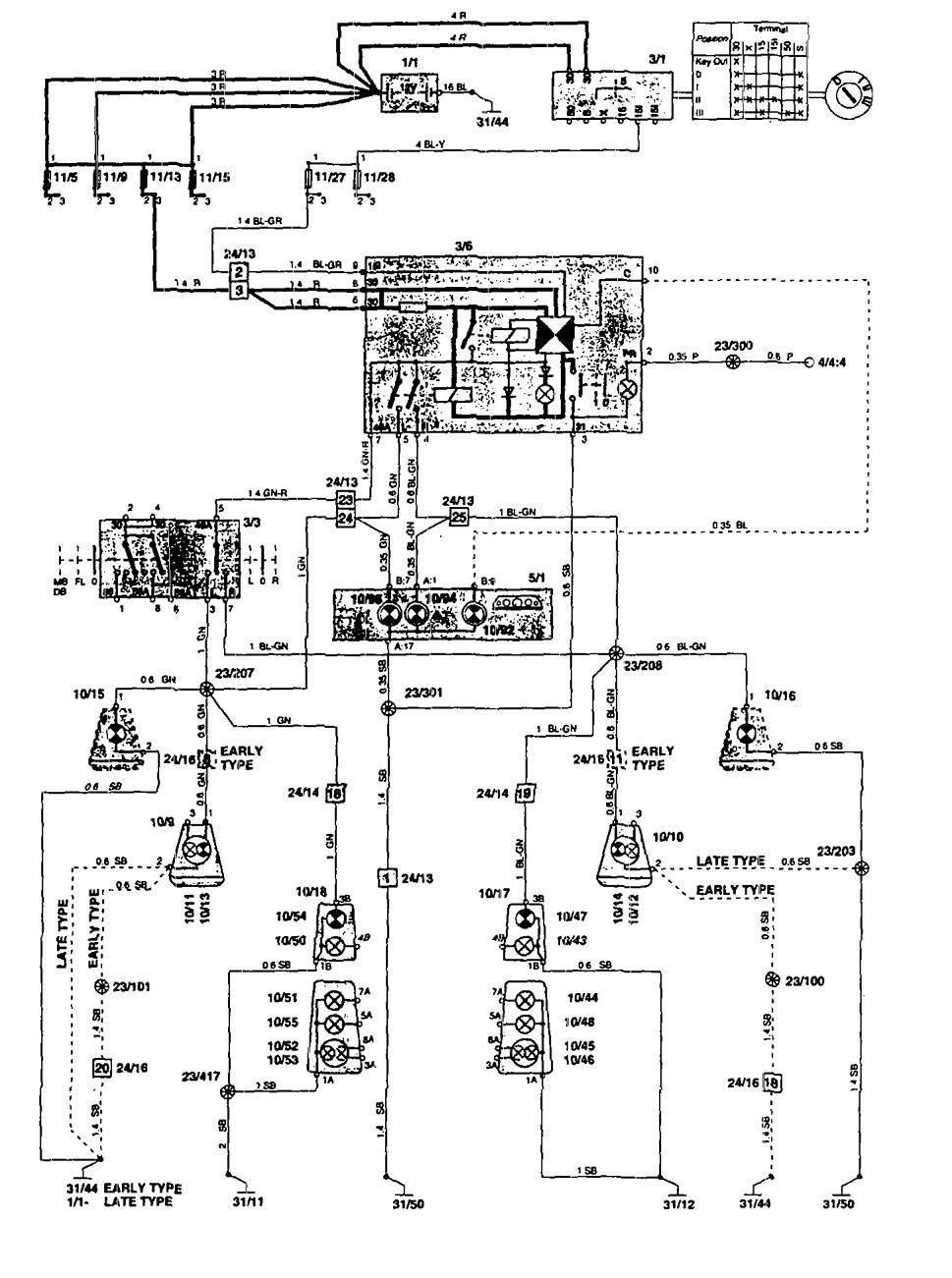 volvo 850 (1995) – wiring diagrams – turn signal lamp