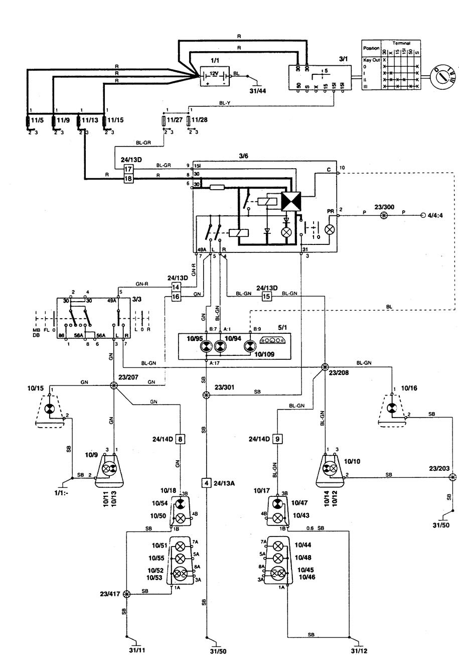 Volvo 850 (1996 - 1997) - wiring diagrams - turn signal lamp ... on turn signal headlight, turn signal fuse, turn signal solenoid, turn signal system, turn signal wire, turn signal cable, ford turn signal switch diagram, turn signal lights, turn signal plug, gm turn signal switch diagram, turn signal regulator, turn signal flasher, turn signal socket diagram, 2004 acura tl fuse box diagram, turn signal sensor, turn signal repair, turn signal relay, turn signal troubleshooting, circuit diagram, universal turn signal switch diagram,