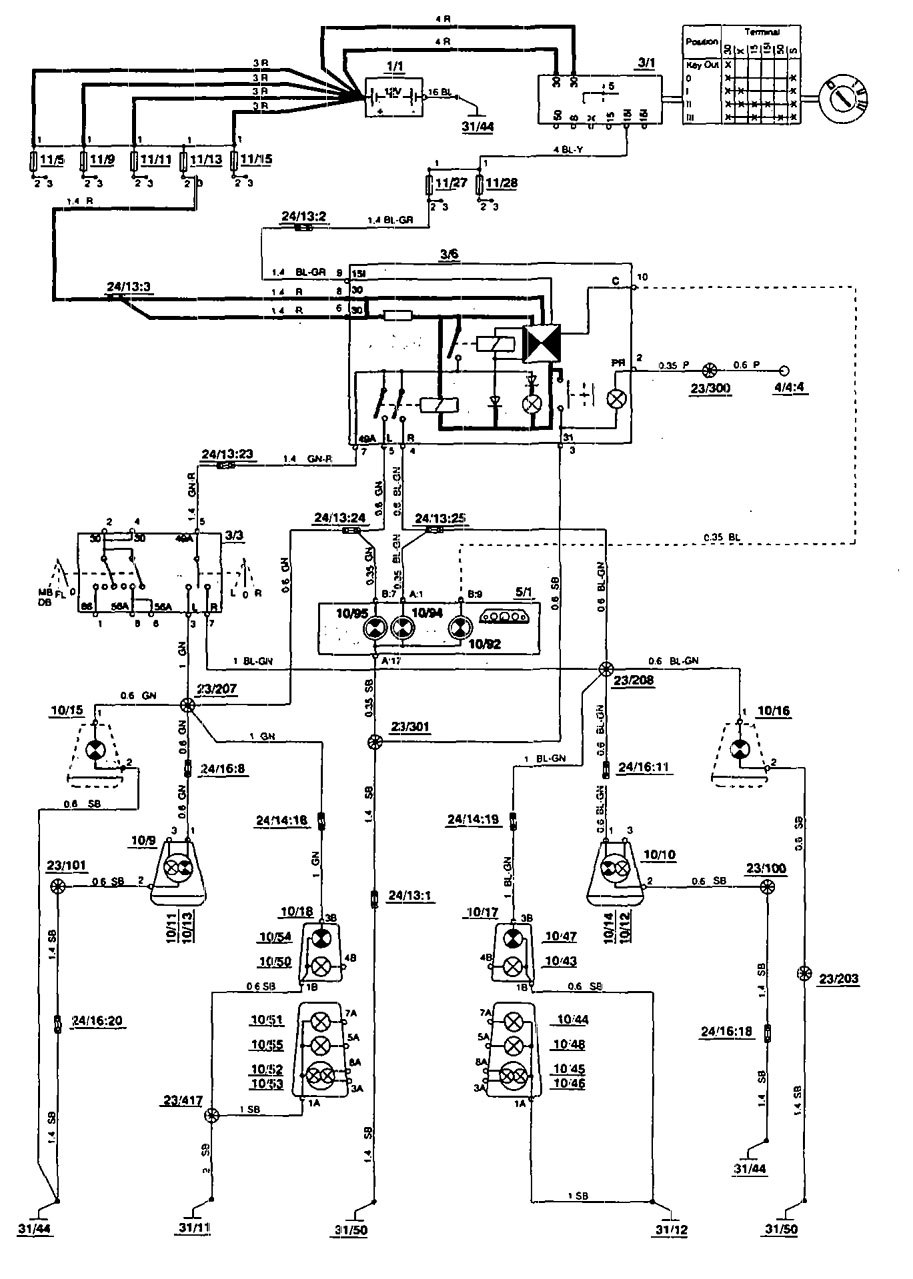 Volvo 850 1995 Wiring Diagrams Turn Signal Lamp Carknowledge 2006 F150 Diagram