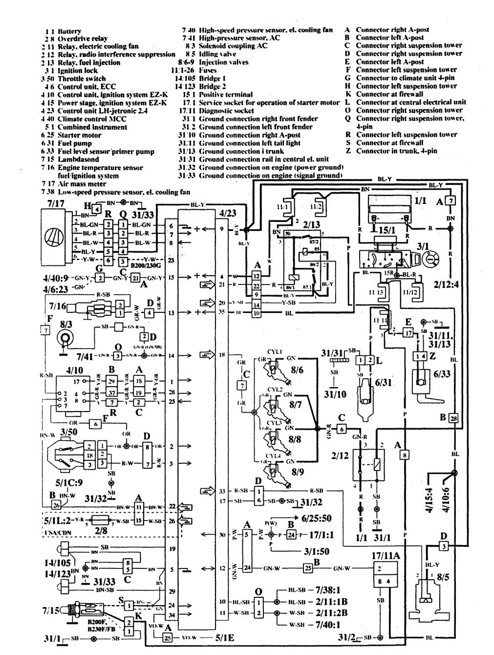 Volvo 940  1992  - Wiring Diagrams - Brake Controls