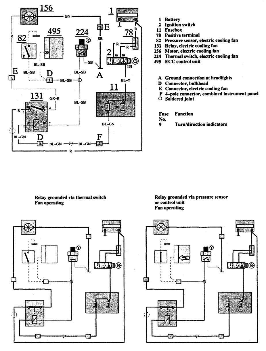 Volvo 940 1991 Wiring Diagrams Cooling Fans Carknowledge Corvette Engine Diagram