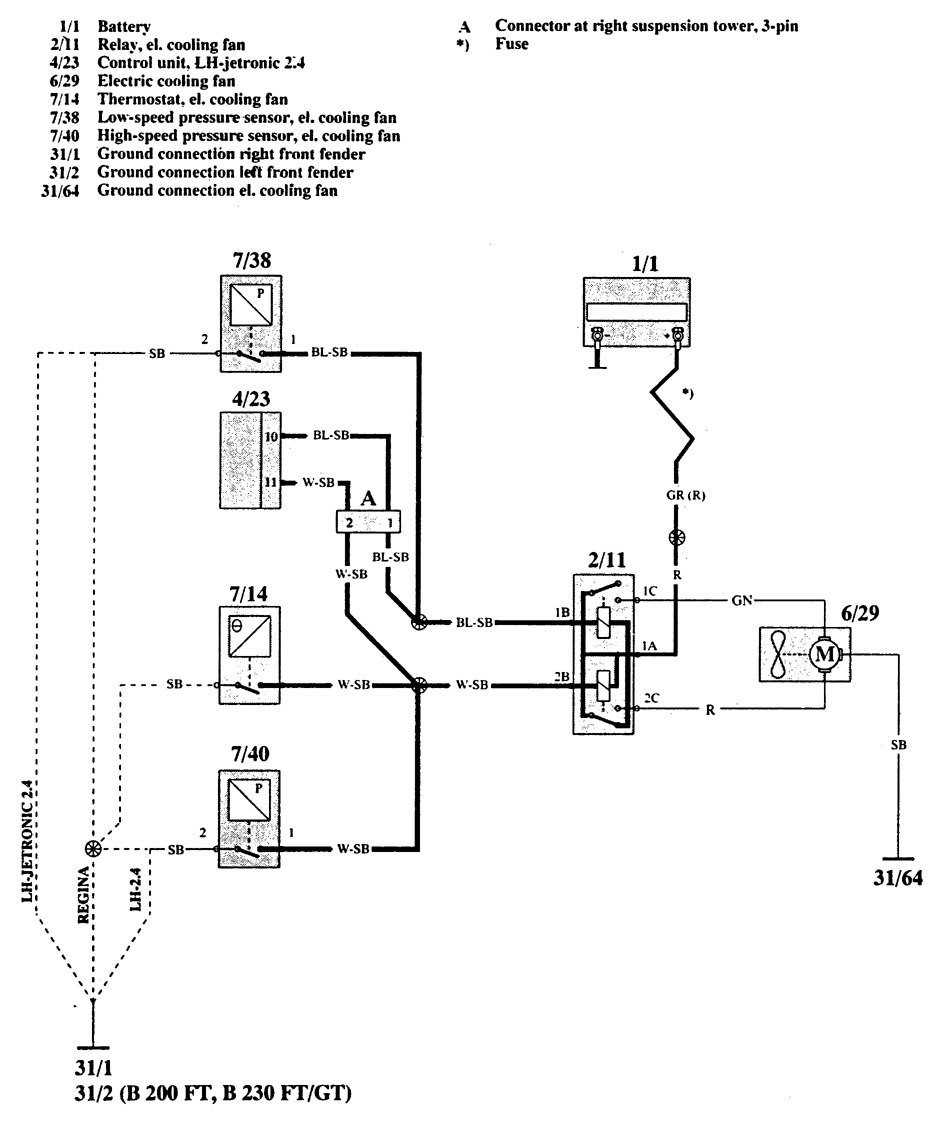 volvo 940 cooling fan wiring diagram volvo 940  1992  wiring diagrams cooling fans carknowledge info  volvo 940  1992  wiring diagrams