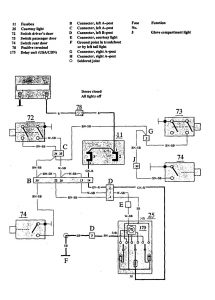 volvo-940-wiring-diagram-courtesy-lamps-1991-215x300 Volvo Wiring Diagram on 30 amp wiring diagram, 1999 volvo s70 radio wiring diagram, spa air dpdt switch wiring diagram, 1992 volvo 240 wiring diagram,