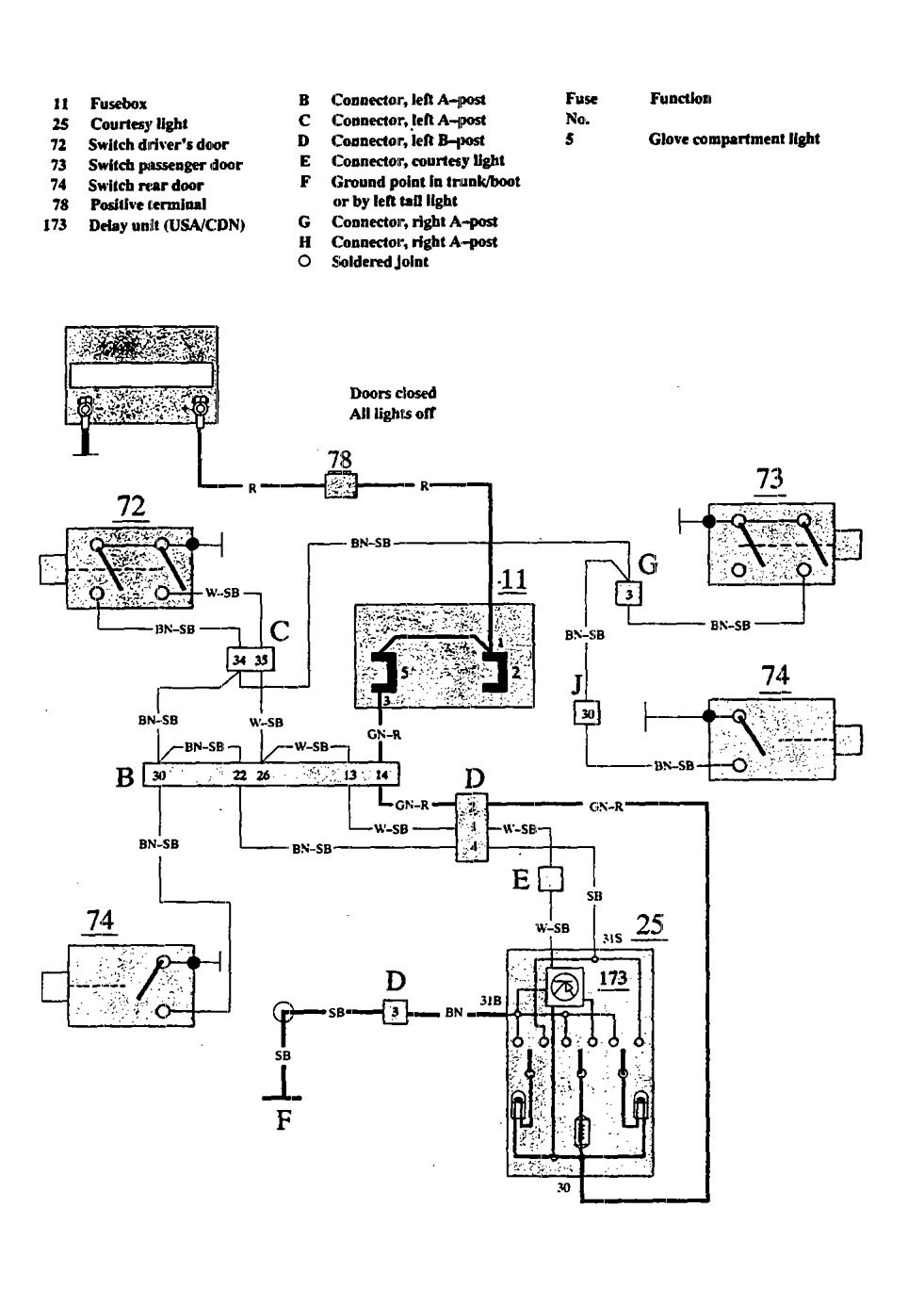 1995 Volvo 940 Radio Wiring Just Wirings Diagram 1990 740 Gle Wagon Engine 1991 Diagrams Courtesy Lamps Turbo 1994 Interior