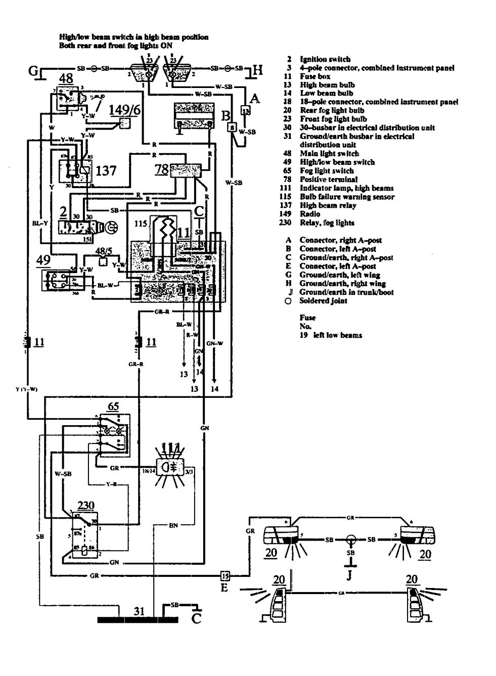 volvo 940  1991  - wiring diagrams - fog lamps