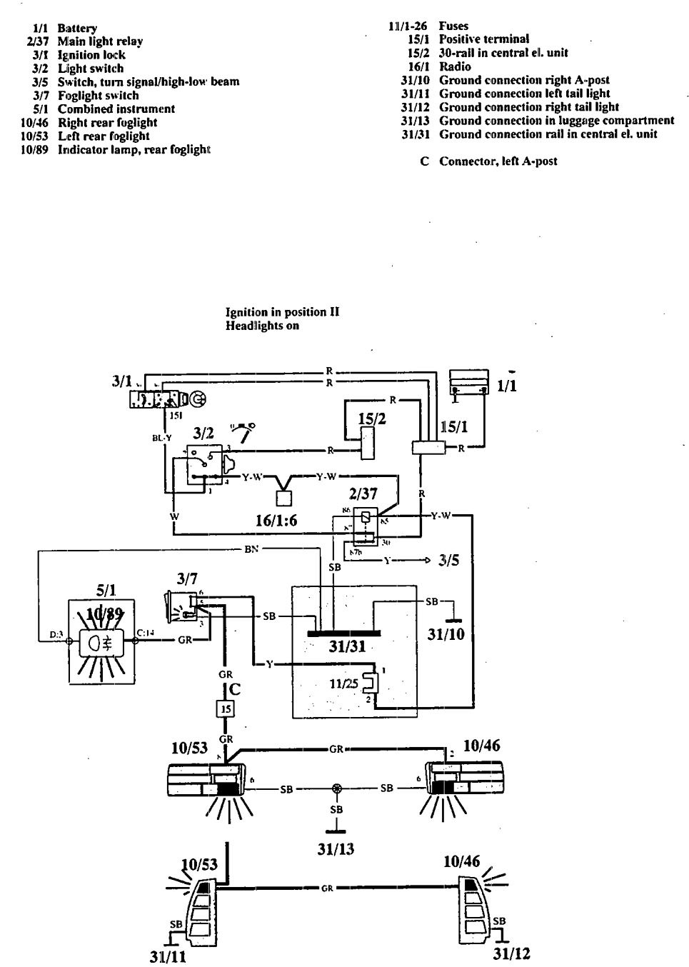 Volvo 940 (1992) - wiring diagrams - fog lamps - CARKNOWLEDGE on gmc tail light wiring diagram, chevrolet tail light wiring diagram, toyota tail light wiring diagram, jeep tail light wiring diagram, dodge tail light wiring diagram, vw tail light wiring diagram, ford f 150 tail light wiring diagram,