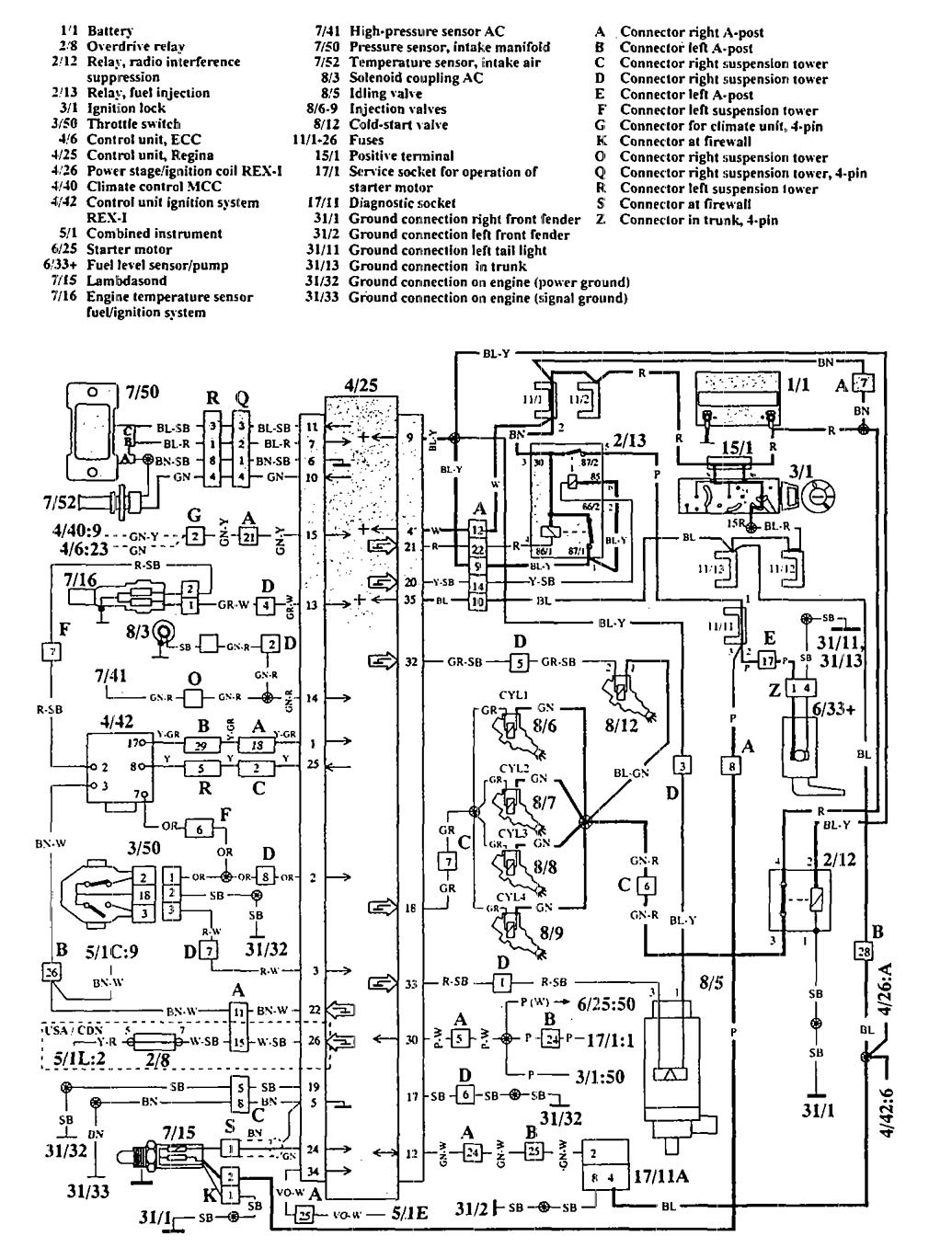Wiring Diagram Volvo 940 Radio : Volvo wiring diagram  images