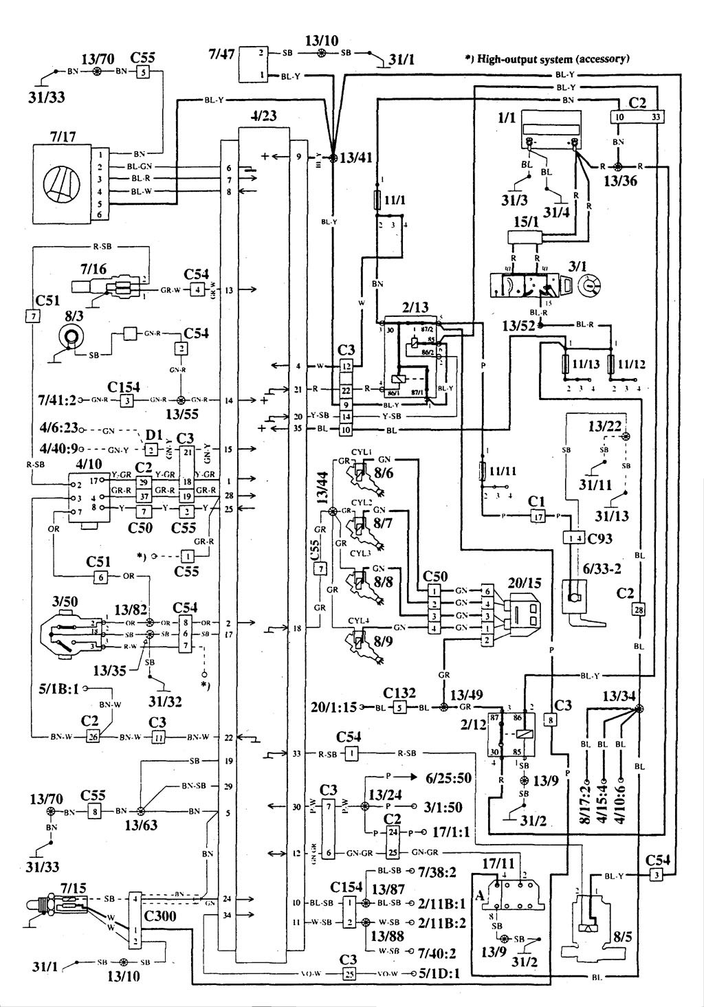 Volvo 940  1995  - Wiring Diagrams