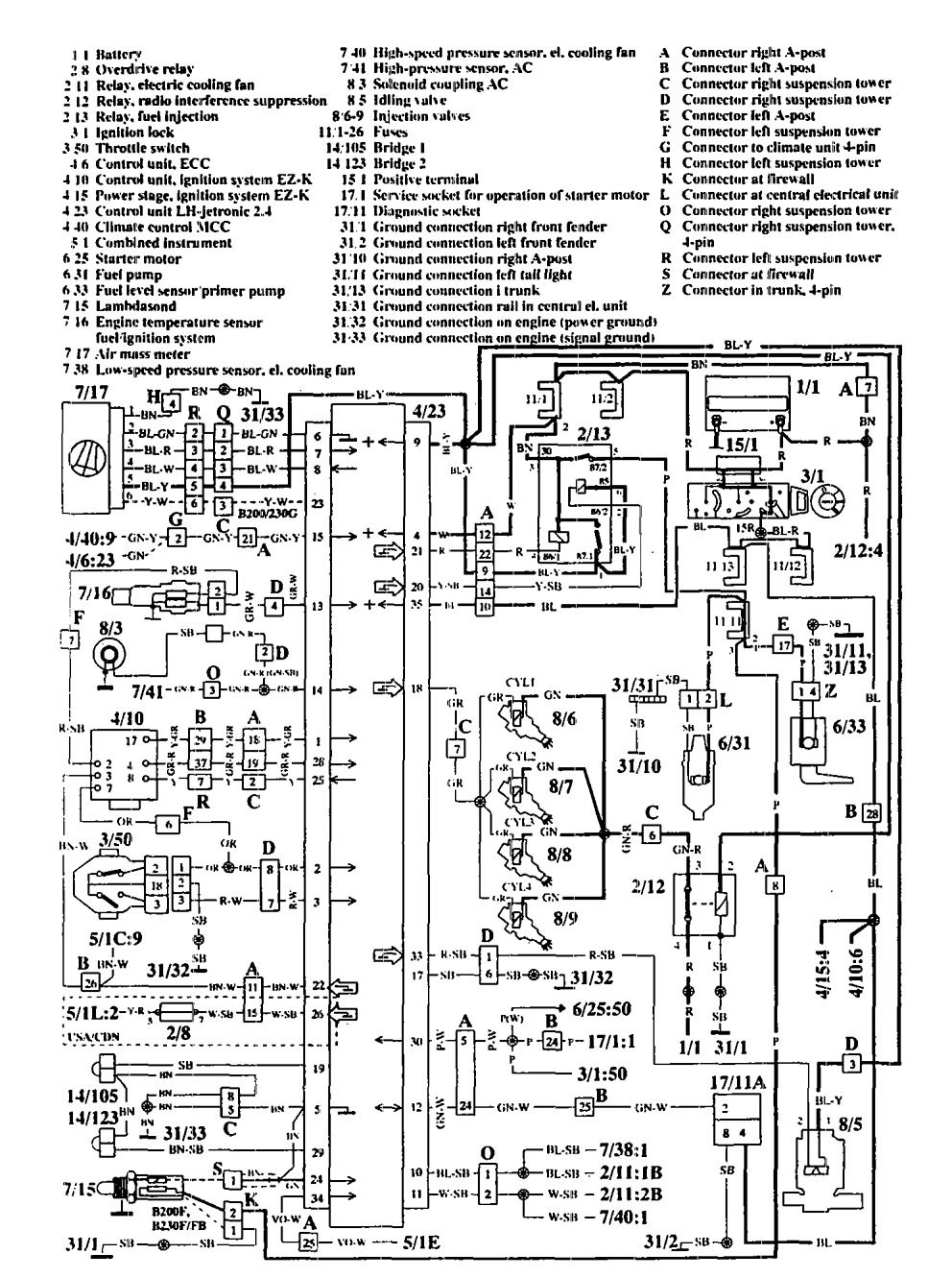 Volvo Wiring Harness Diagram Free For You Truck 940 1992 Diagrams Fuel Controls Penta Wg64t