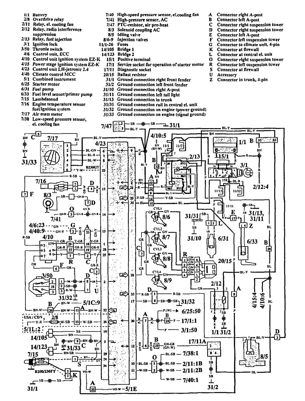 1995 Volvo 940 Engine Diagram Wiring Schematic Online 2000 Cadillac Eldorado Se Data Parts Fuel Injecter