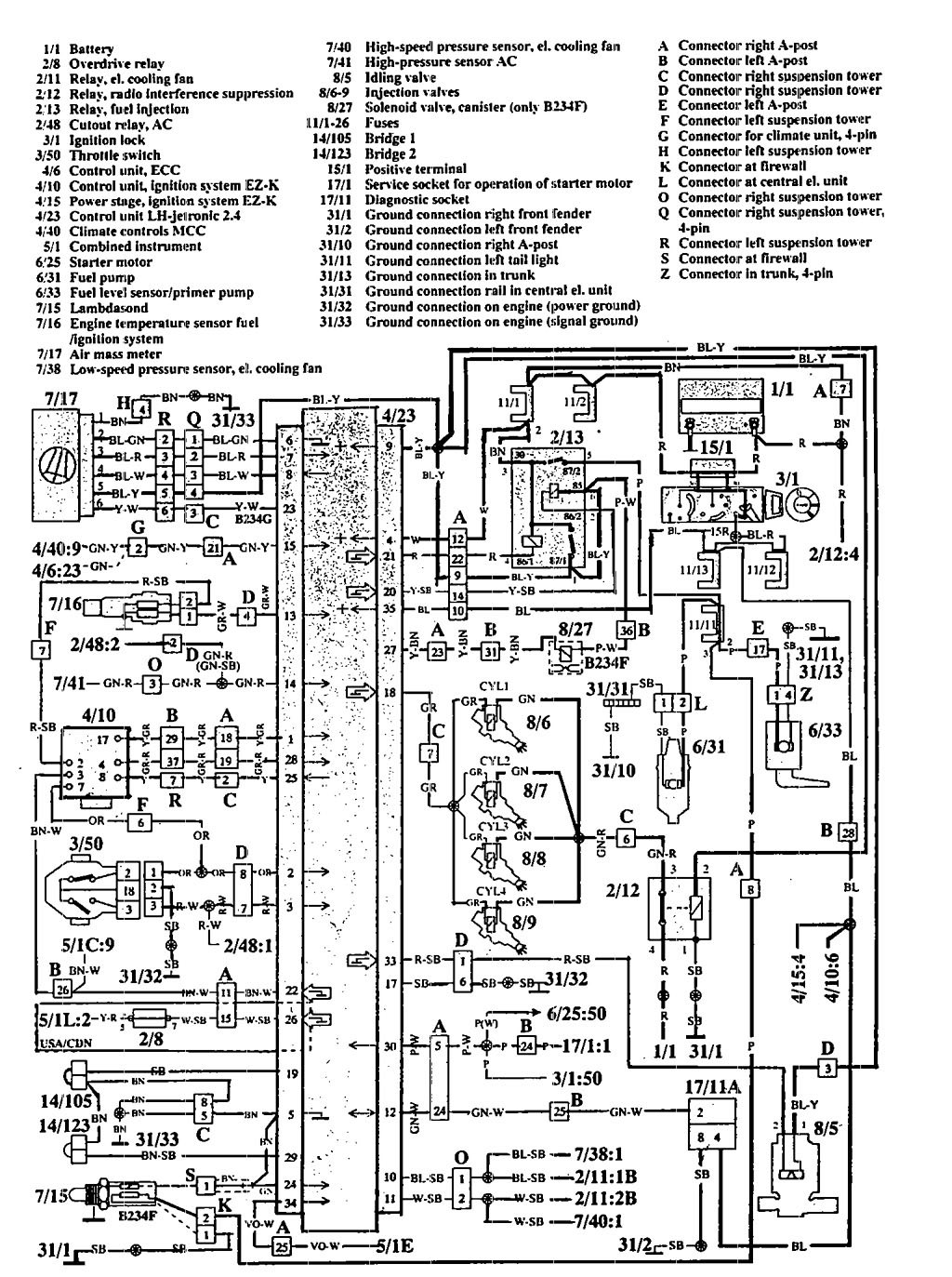 Volvo    940  1992      wiring       diagrams     fuel controls