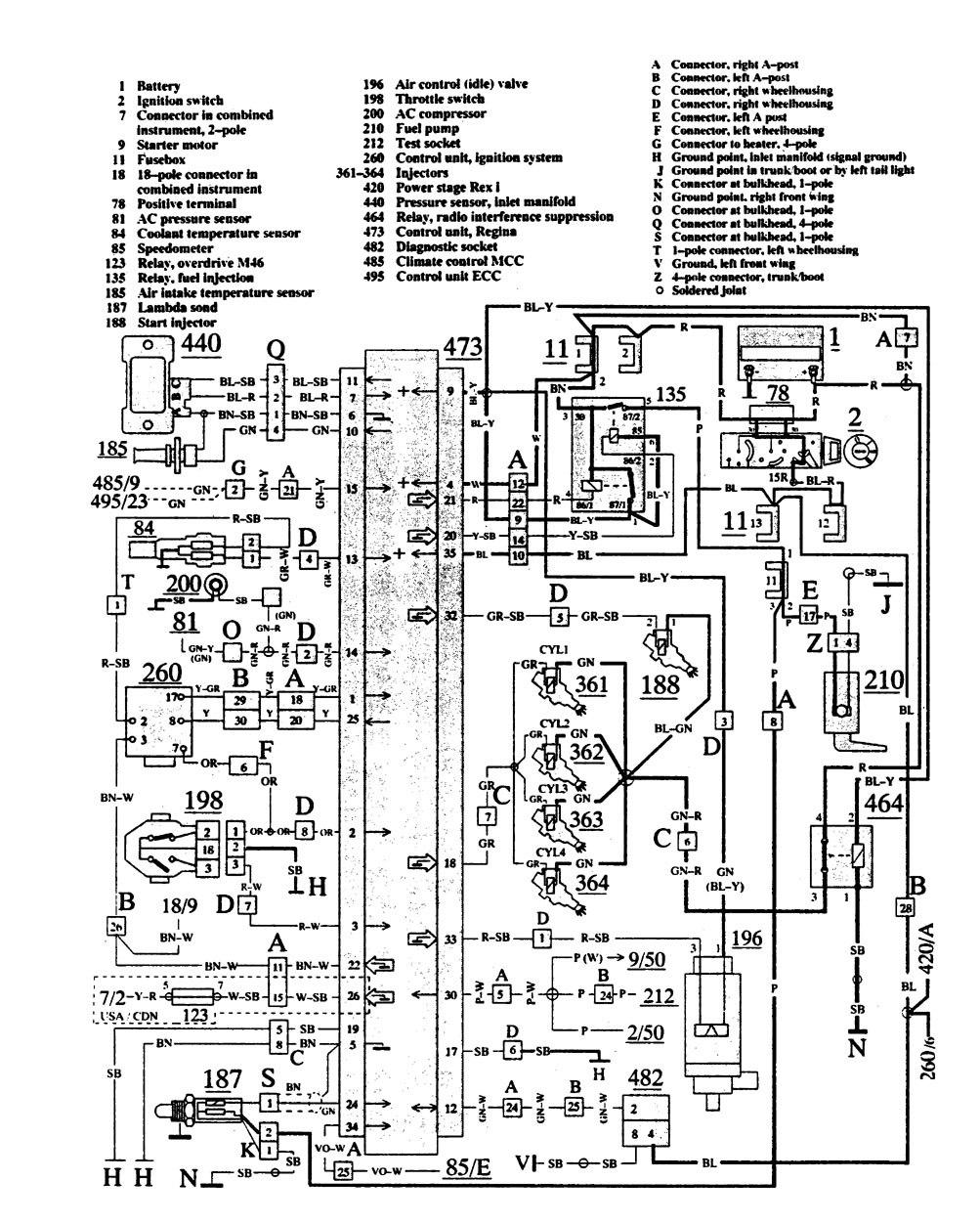 volvo 940  1991  - wiring diagrams - fuel controls
