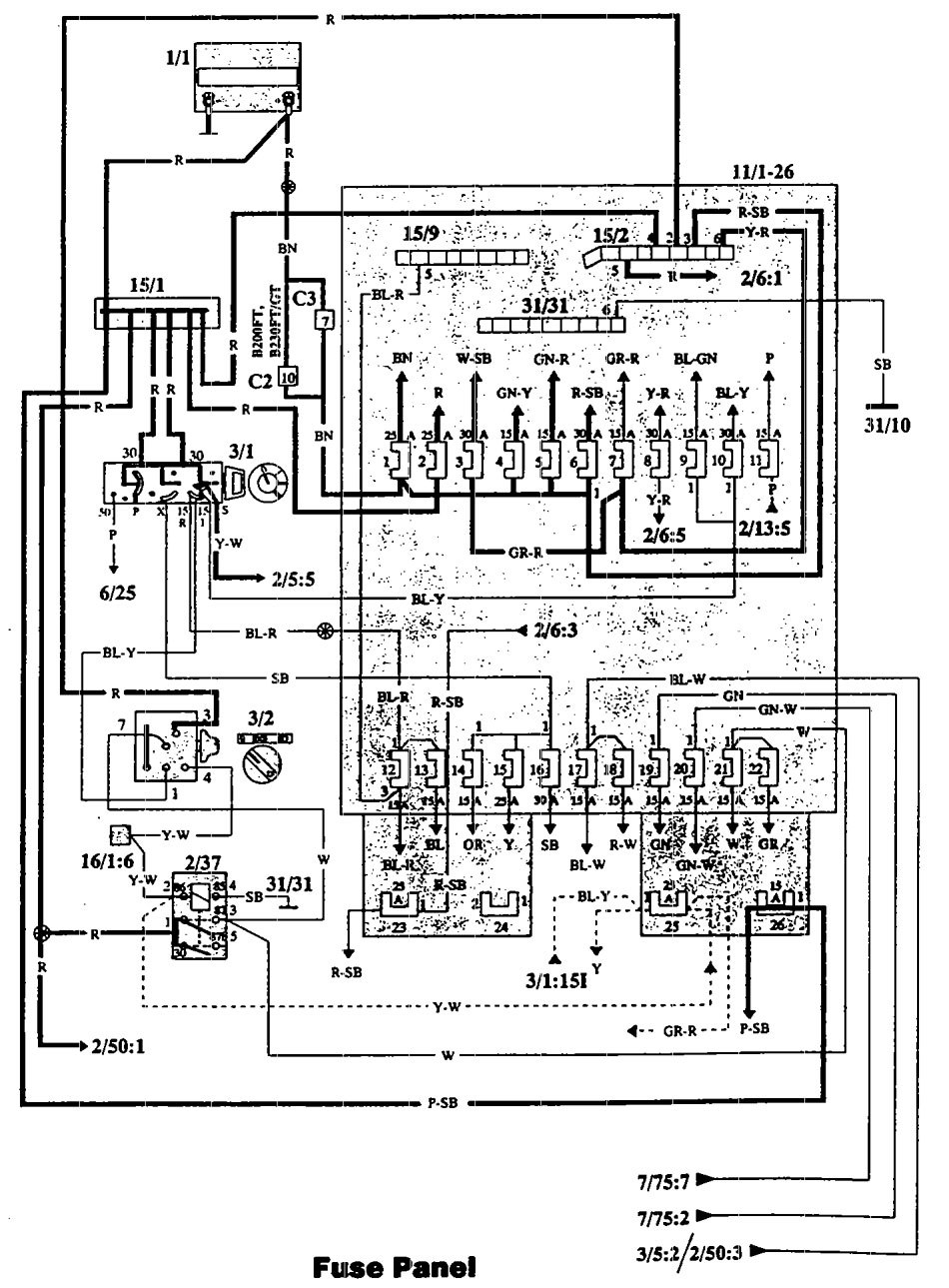 volvo 940  1993  - wiring diagrams - fuse panel