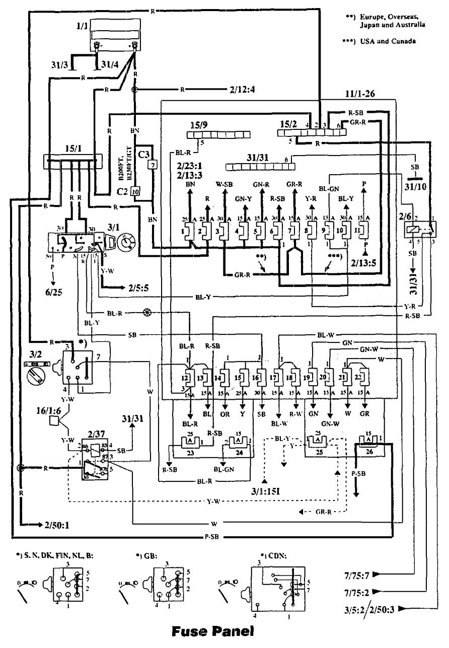 Volvo 940 Fuse Box Diagram Explained Wiring Diagrams 1991 240 1994 Panel Carknowledge Truck