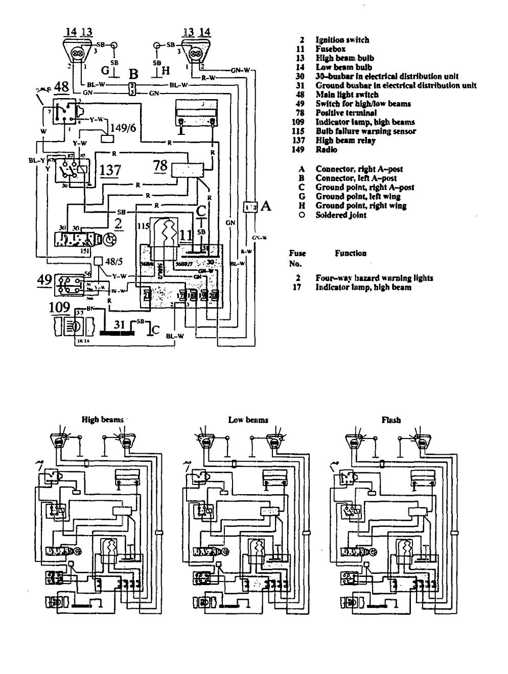 Volvo 940 1991 Wiring Diagrams Headlamps Carknowledge Info