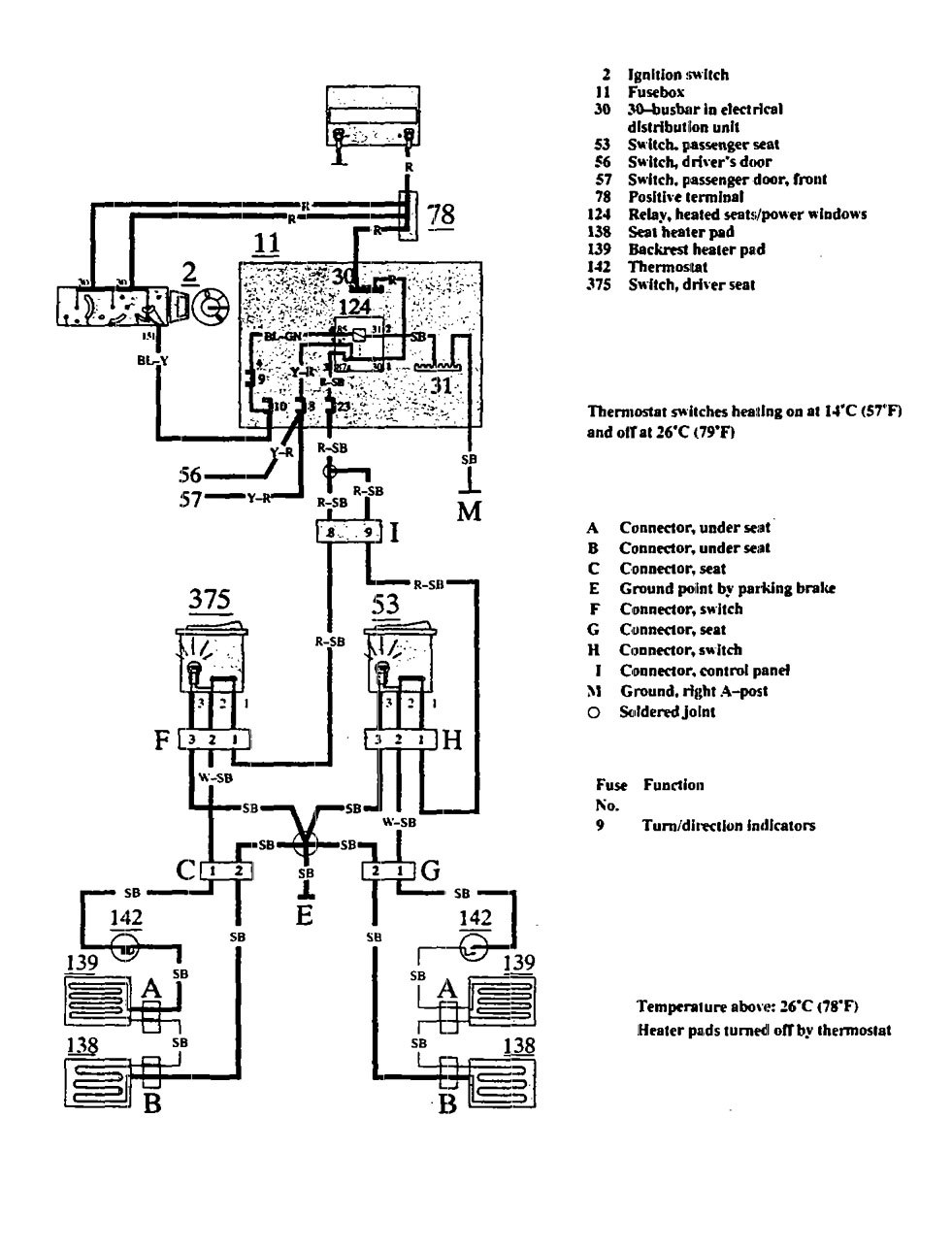 Wiring diagram for saab heated seats