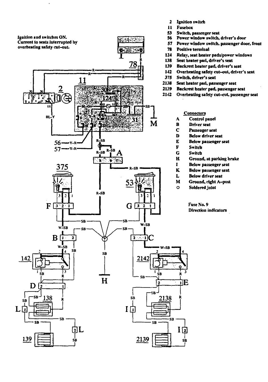 Saab Heater Wiring Diagram 1991 Smart Diagrams Ac Schematics Seat 26 Images 1996 Se