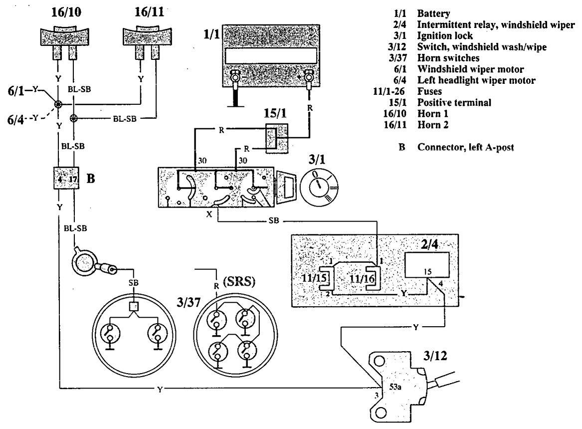 Volvo 940 1992 Wiring Diagrams Horn Carknowledge 92 Fuse Box Location Diagram
