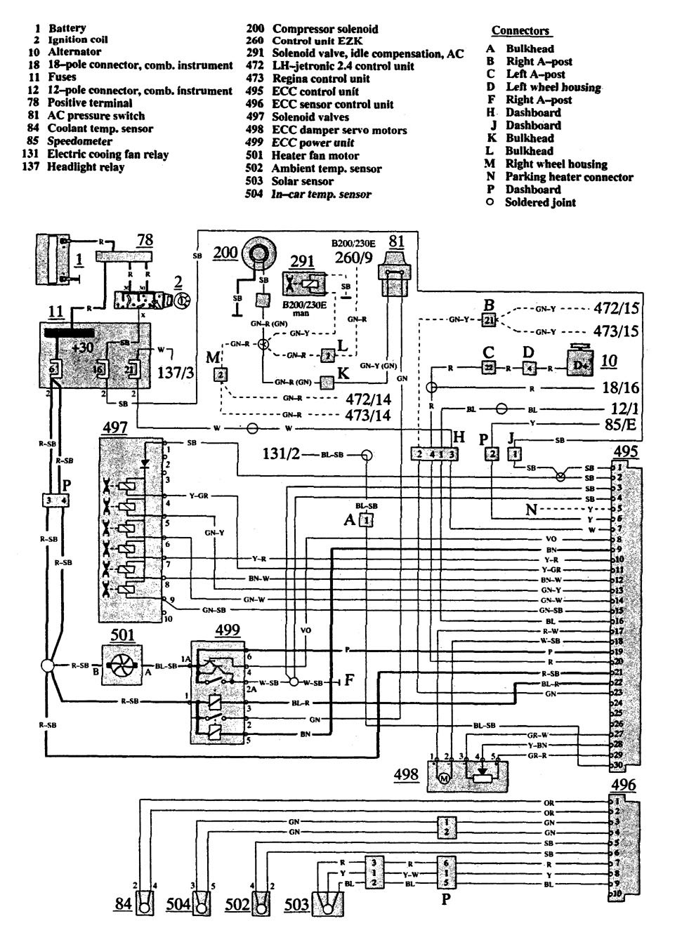 Volvo 940  1991  - Wiring Diagrams - Hvac Controls