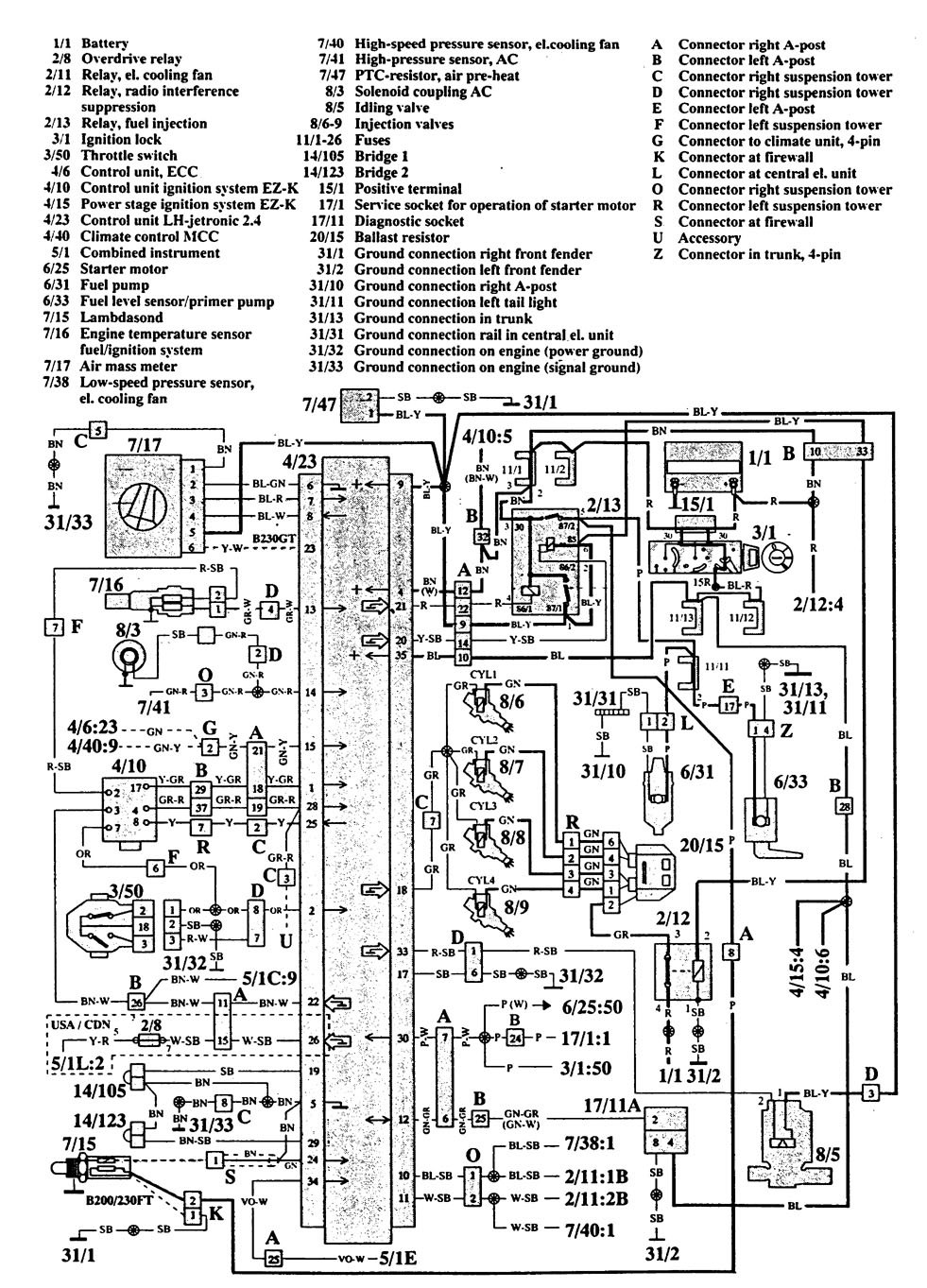 Volvo 850 Wiring Diagram Schematic Diagrams Tips 1996 Radio For A 1993 Trusted Fuse