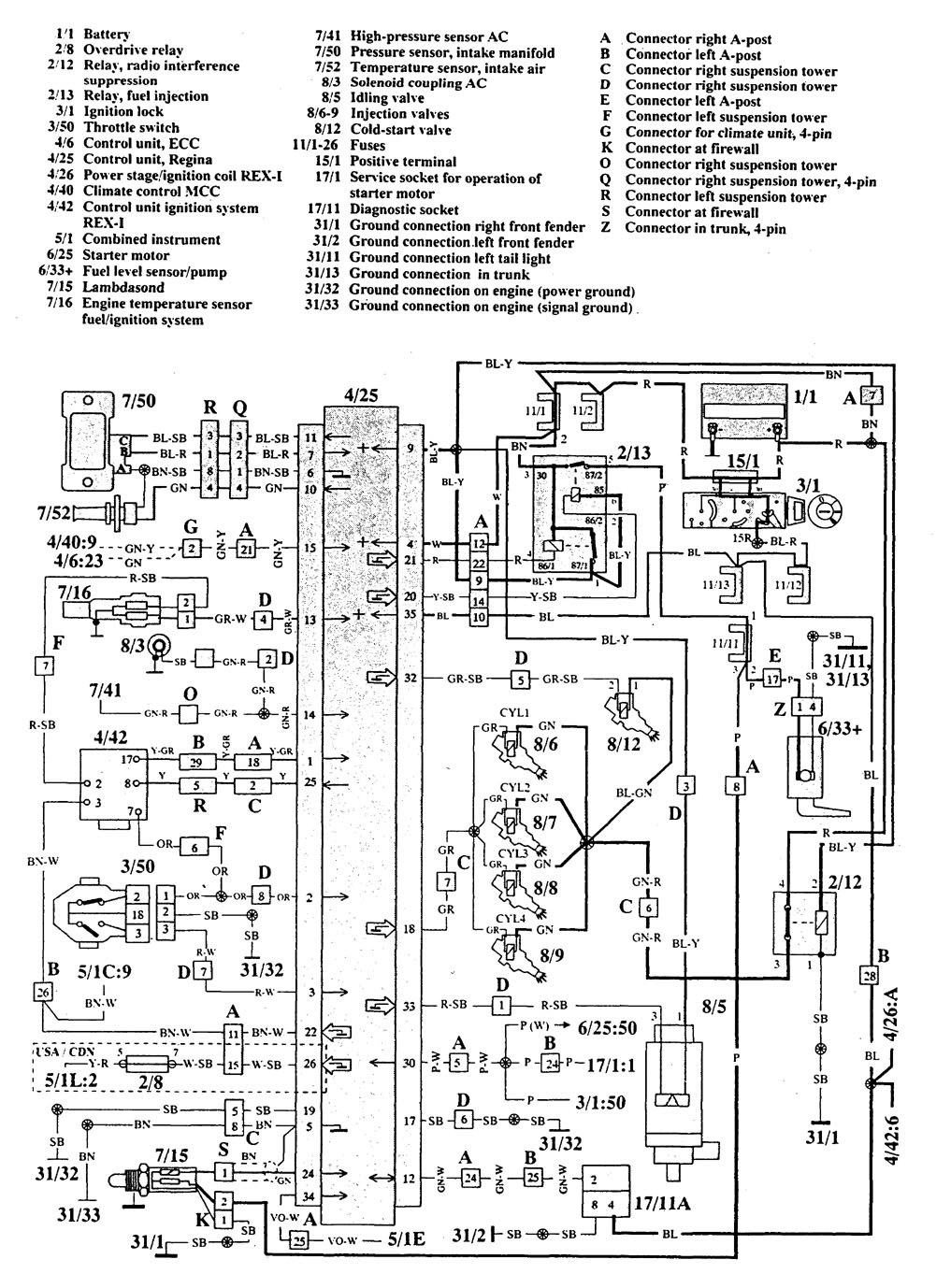 volvo 940  1992  - wiring diagrams - hvac controls