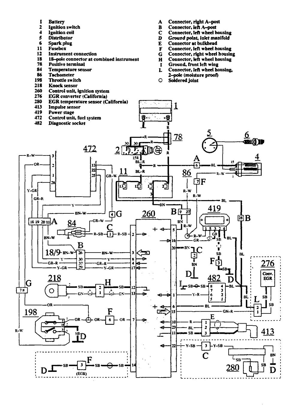 Volvo 940  1991  - Wiring Diagrams