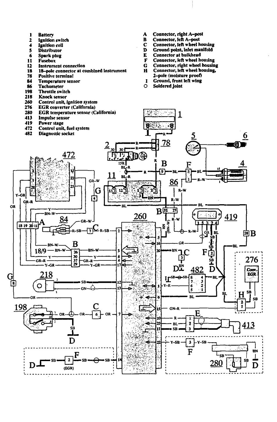 Volvo 940  1991  - Wiring Diagrams - Ignition