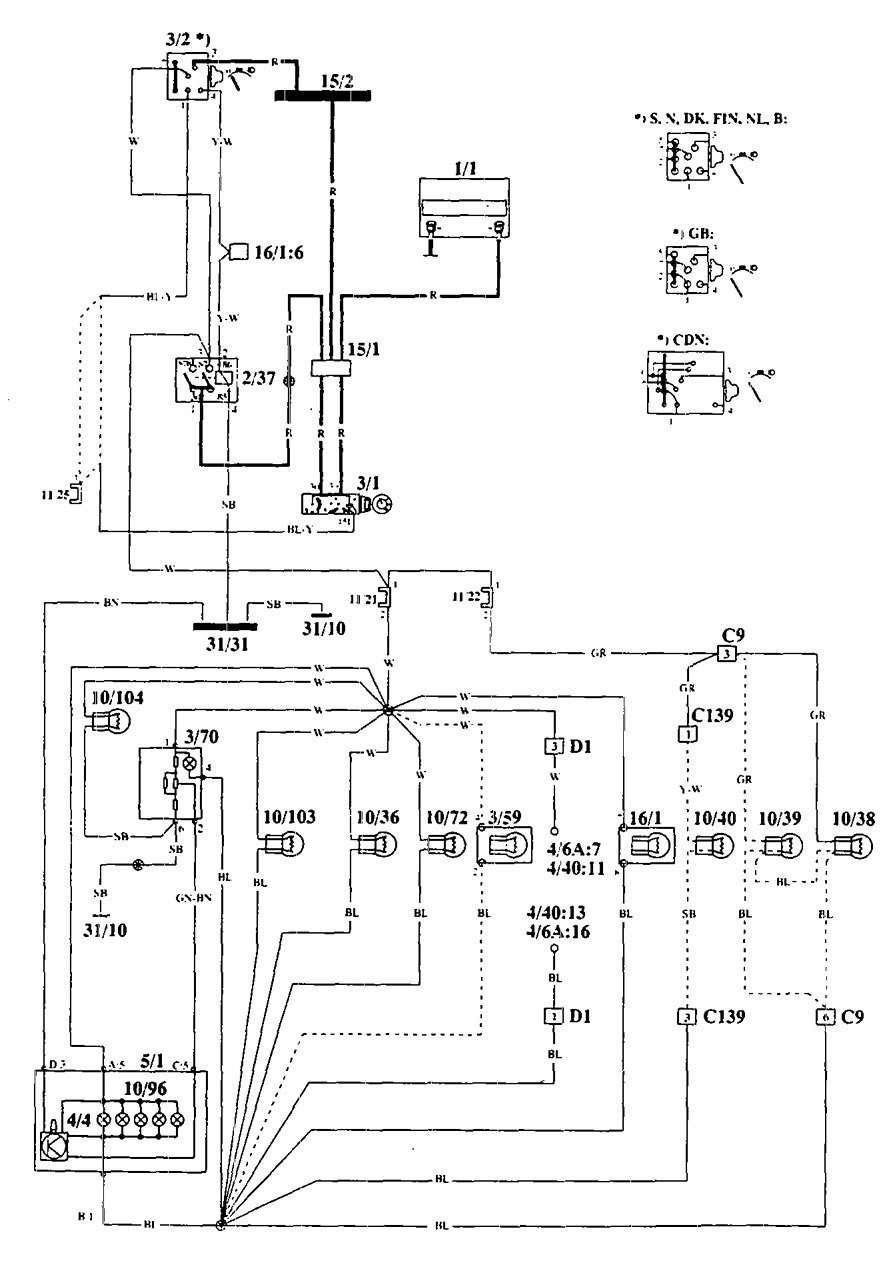 Volvo 240 Fuse Diagram Easy Wiring Diagrams 740 630 U2022 Rh Art Isere Com Box 940 1994