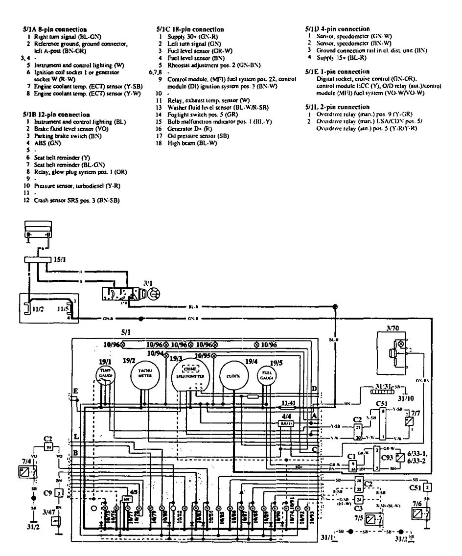 Volvo 940 (1994) - wiring diagrams - instrumentation ...