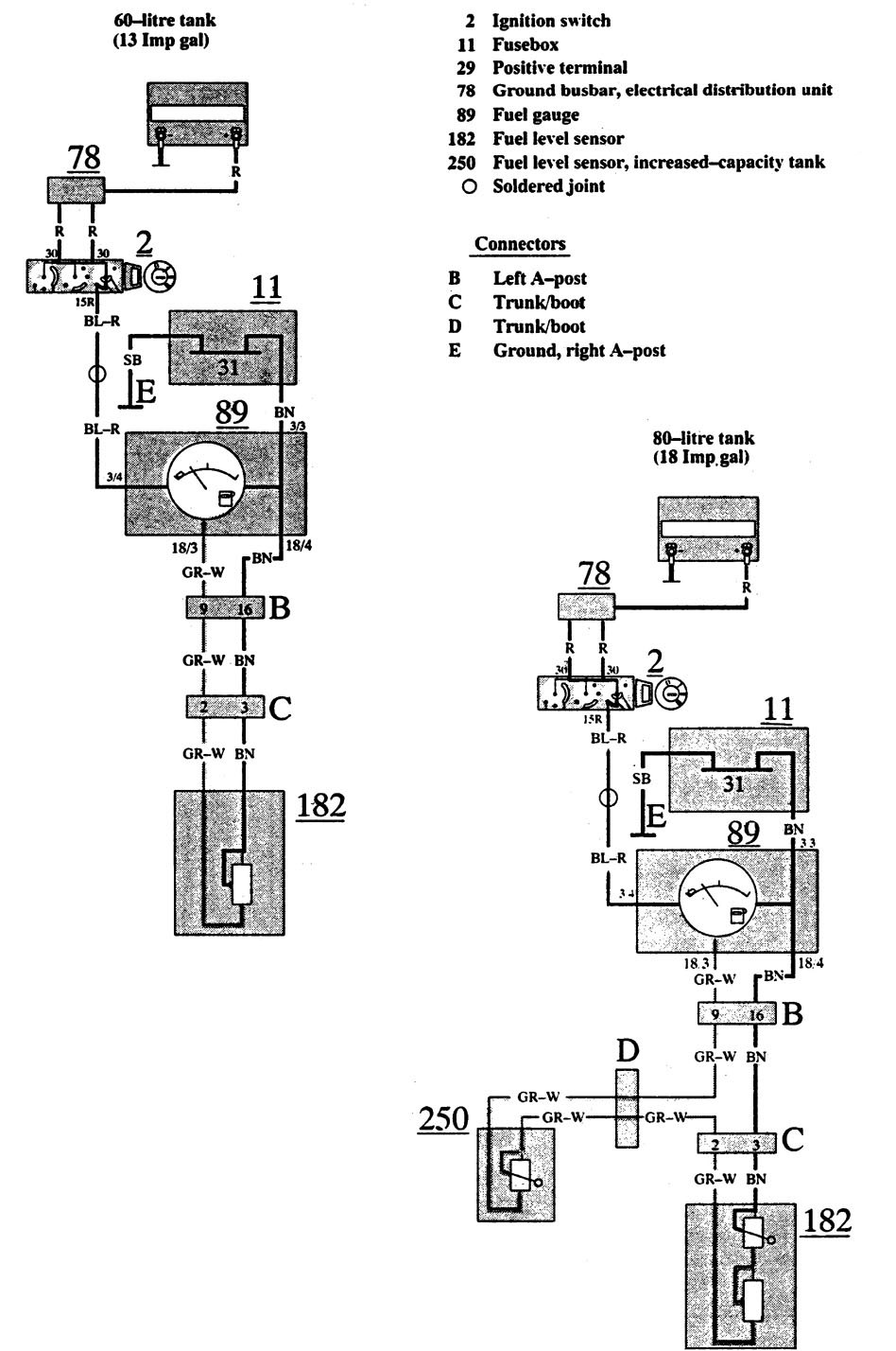 Volvo 940  1991  - Wiring Diagrams - Instrumentation