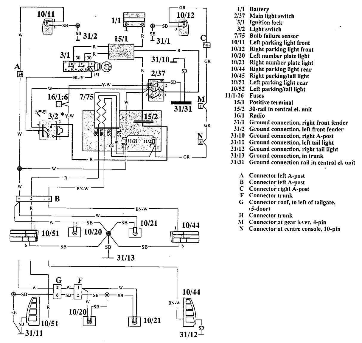 2001 gmc sonoma fuse box diagrams