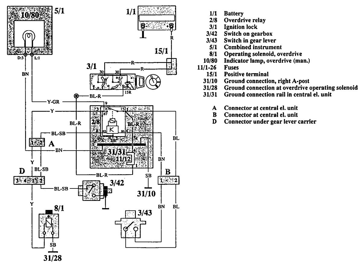 1989 Volvo 240 Battery Wiring Diagrams Diagram Will Be A 1992 960 Radio 740 Trusted Alternator Ac