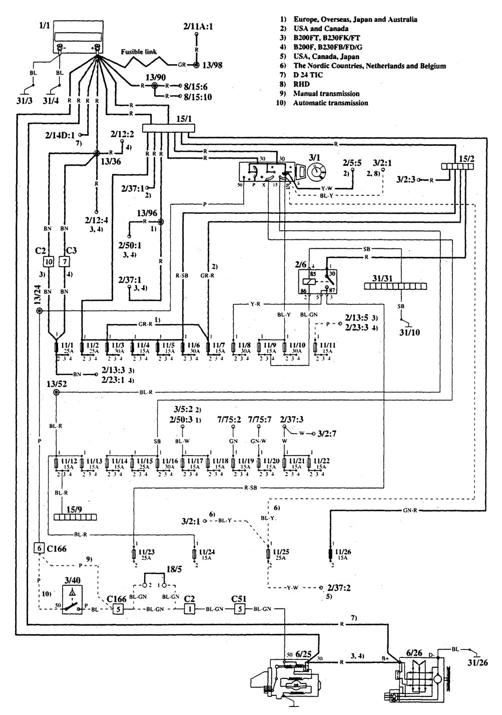 Volvo 940 1995 Wiring Diagrams Power Distribution