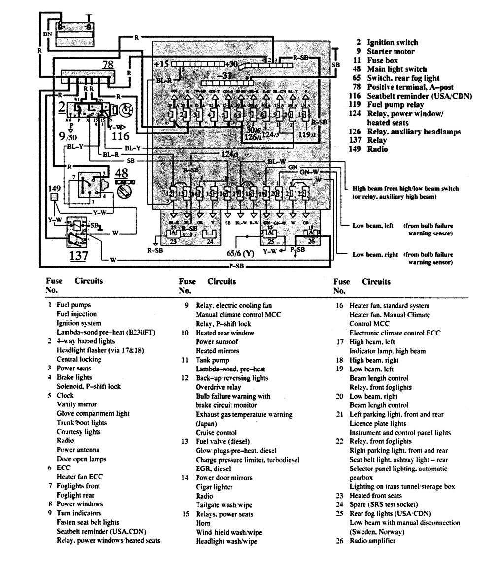 Volvo wiring diagrams free html imageresizertool