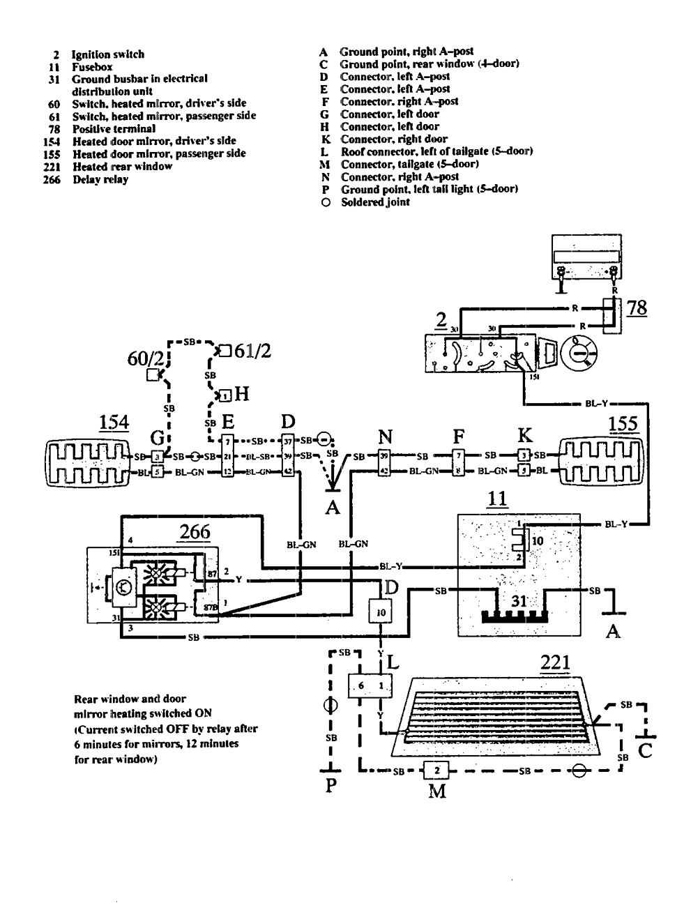 1997 Buick Park Avenue Rear Defogger Wiring Diagram Schematics Info U2022 Rh Datagrind Co 2000 Engine 1995 Harness