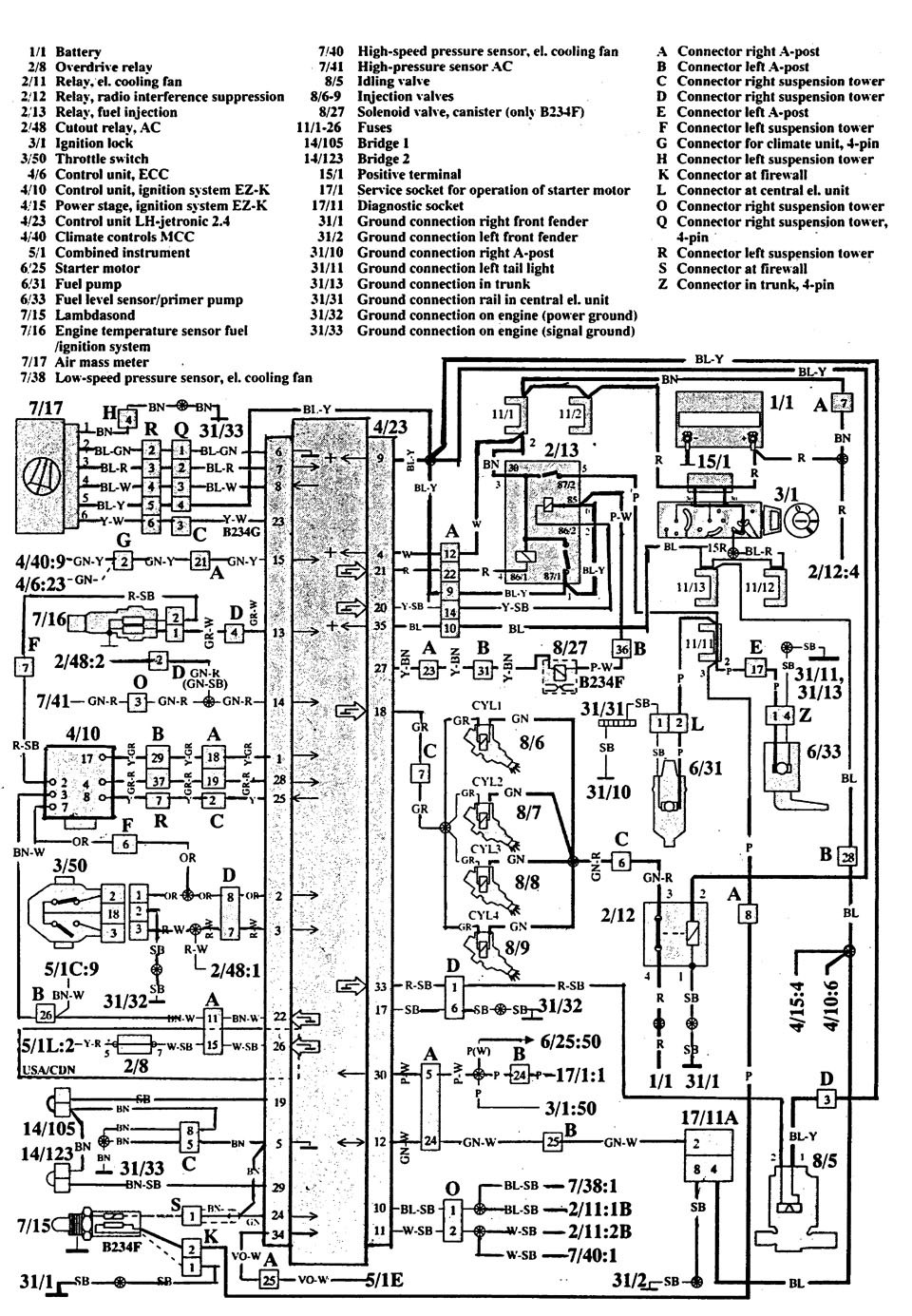 Volvo 940 1992 wiring diagrams security anti Theft