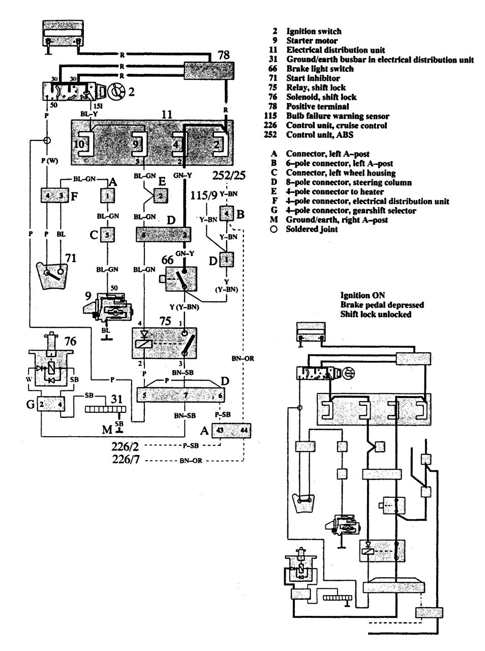 volvo 940  1991  - wiring diagrams - shift interlock