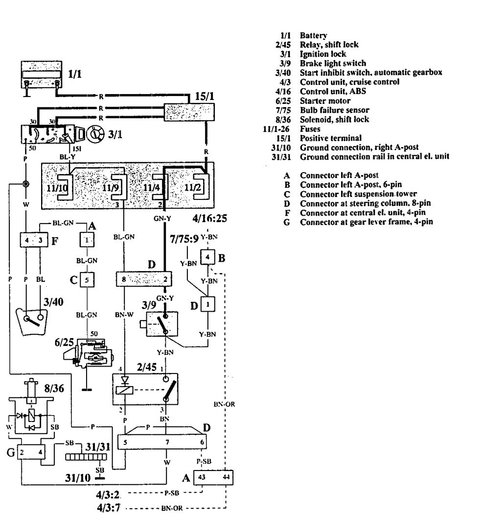 Volvo 940  1992  - Wiring Diagrams - Shift Interlock