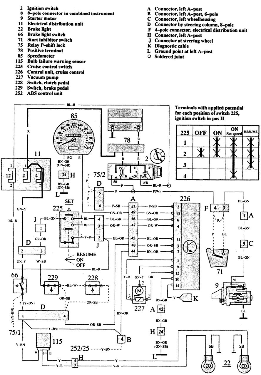 Volvo 940  1991  - Wiring Diagrams - Speed Control