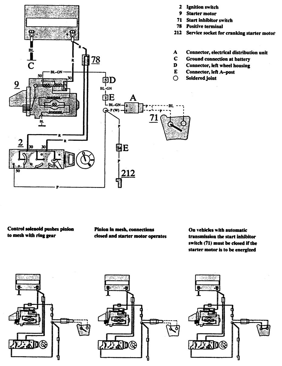 Volvo 940  1991  - Wiring Diagrams - Starting