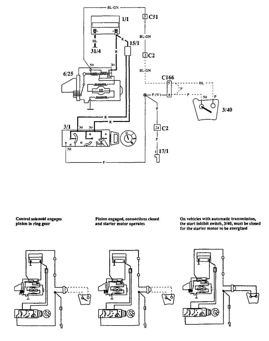 Volvo 940  1994  - Wiring Diagrams - Starting