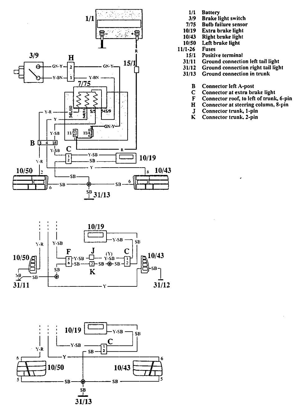 Wiring Diagram Volvo 940 Radio : Volvo fuse box diagram wiring images