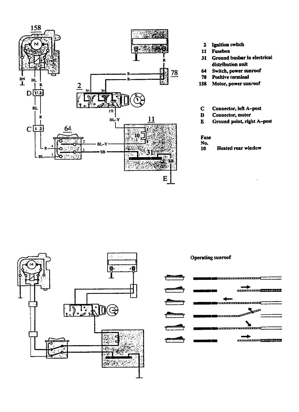 Volvo 940 (1991) - wiring diagrams - sun roof - CARKNOWLEDGE