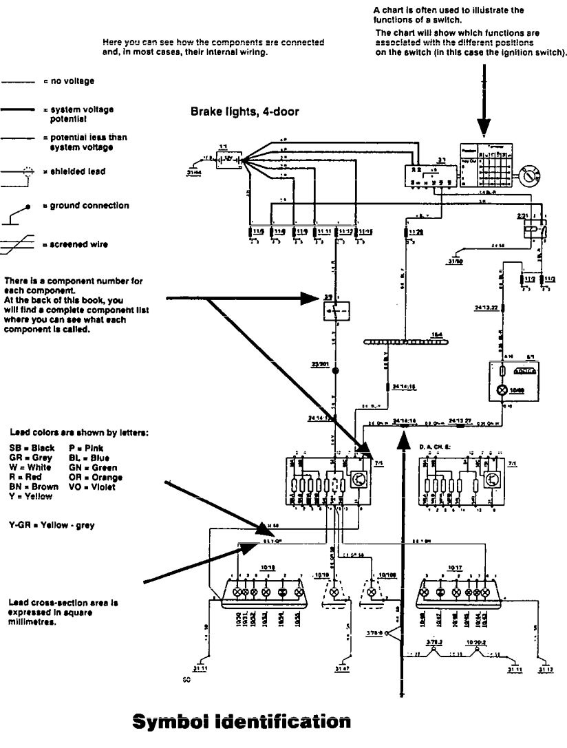 volvo 940  1994  - wiring diagrams - symbol id
