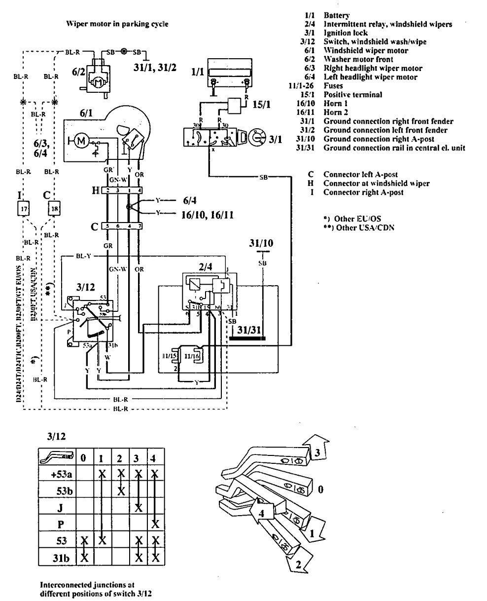 Volvo 240 Wiper Wiring Diagram Schematics 1983 940 1992 Diagrams Washer Carknowledge Engine