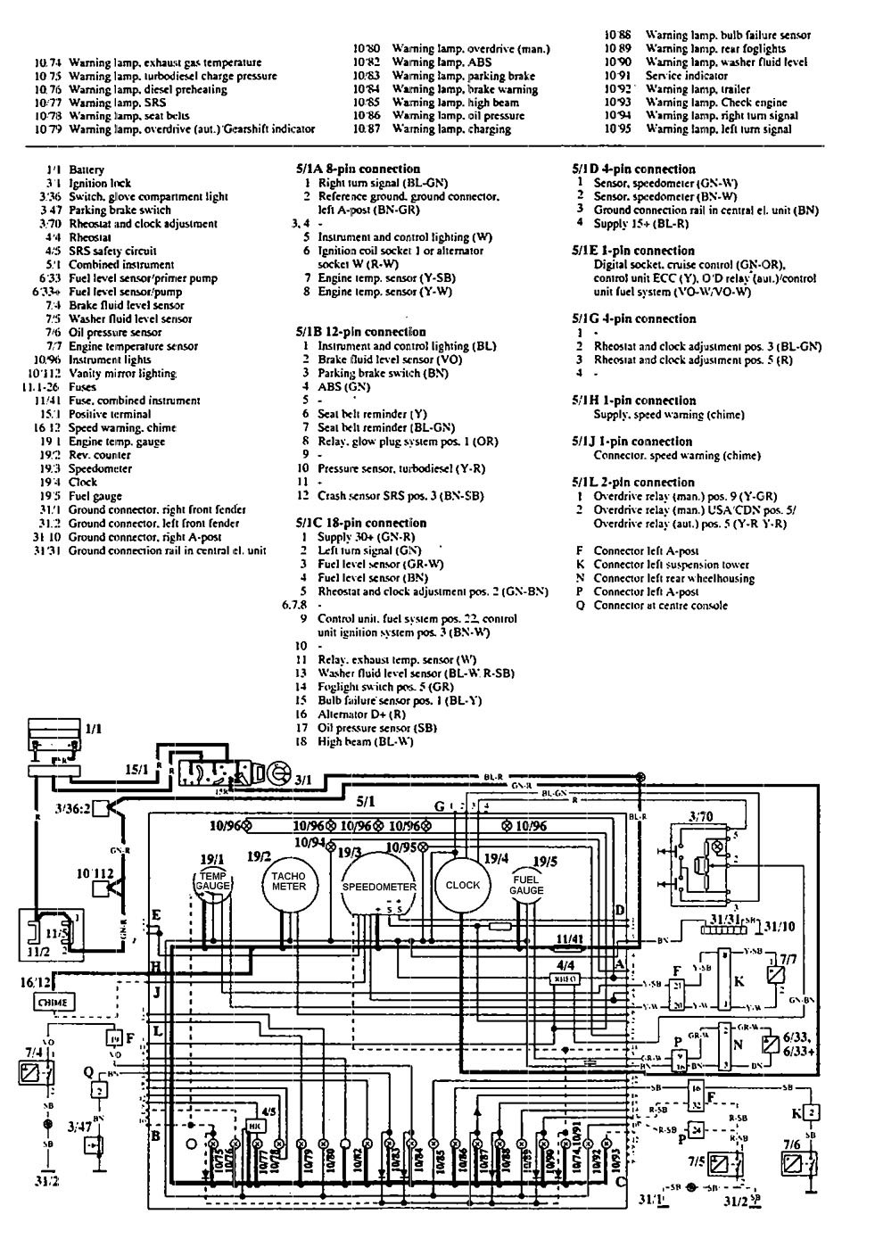 Volvo 940  1992  - Wiring Diagrams - Instrumentation