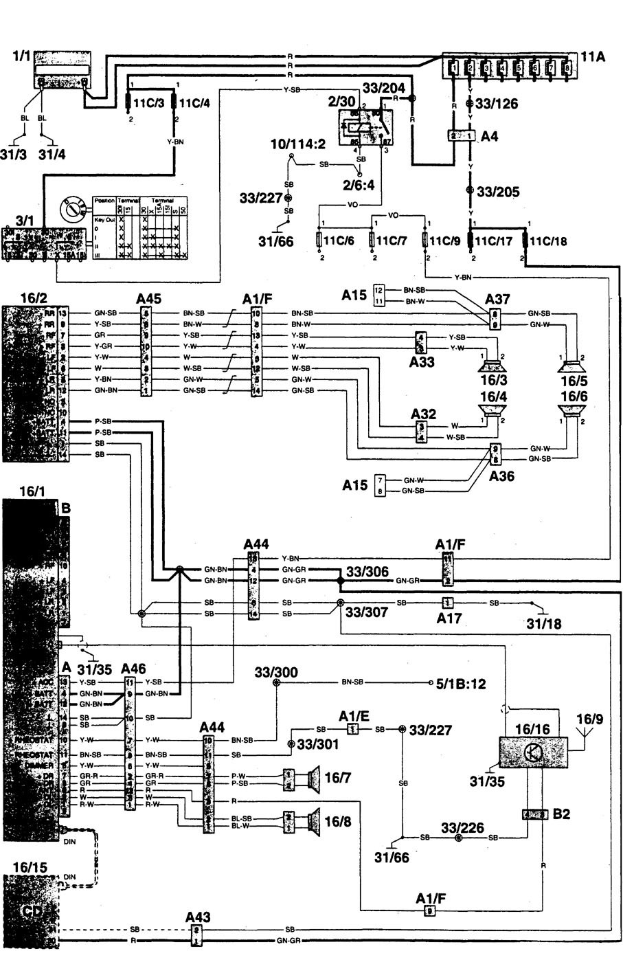 Wiring Diagram Volvo 960 : Volvo  wiring diagrams audio carknowledge