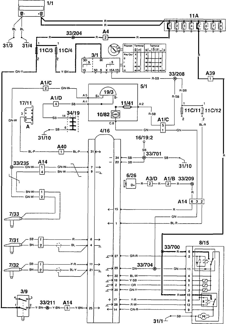 Wiring Diagram Volvo 960 : Volvo  wiring diagrams brake controls