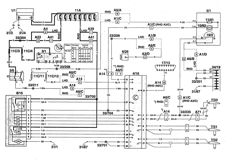1997 Volvo 960 Wiring Diagram Nest Thermostat Wiring Diagram Uk Audi A3 Tukune Jeanjaures37 Fr